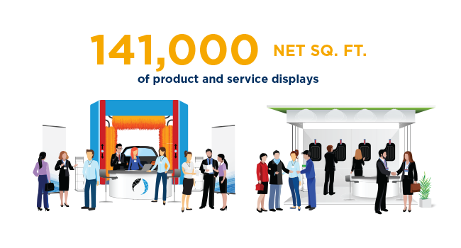141000 net square feet of product and service displays