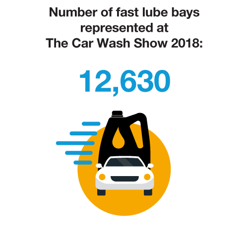 Number of Fast Lube Bays - 12,630