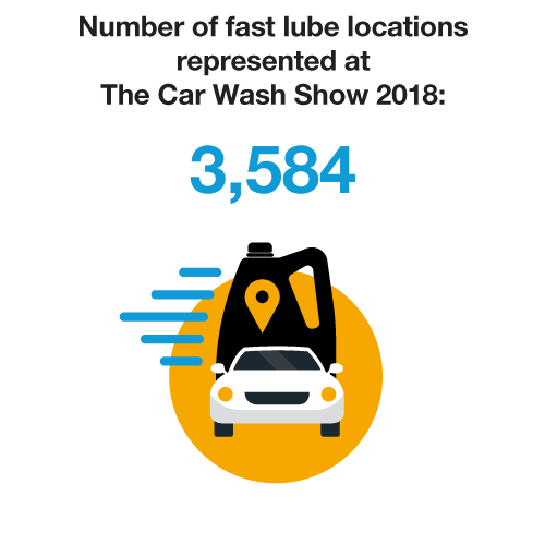 Number of Fast Lube Locations - 3,584