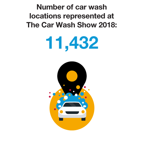 Number of Car Wash Locations - 11,432
